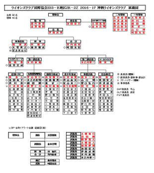 2016-2017組織図.jpg