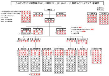 組織図2015-2016.jpg